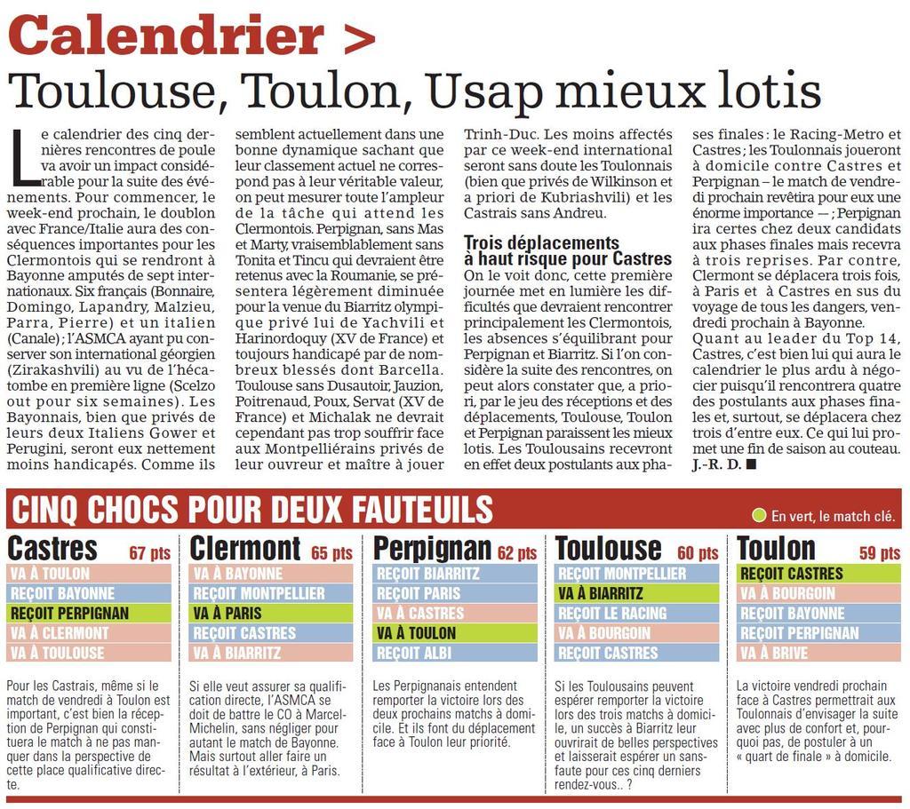 Rct Toulon Calendrier.Le Calendrier Des Cinq Premiers Source Midi Olympique