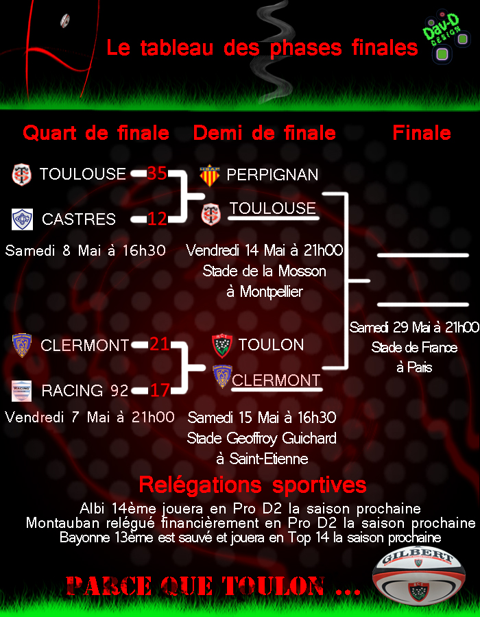 tableau_phase_finale2